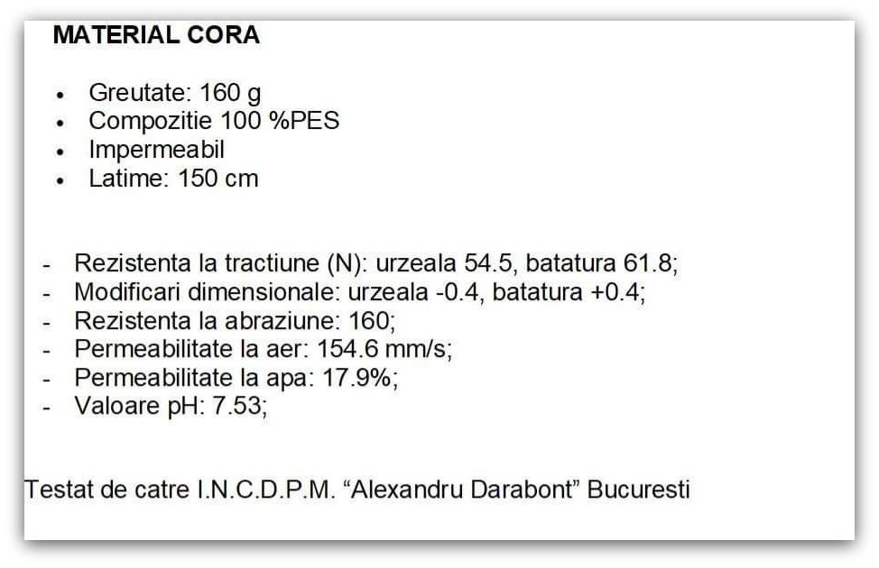 material CORA
